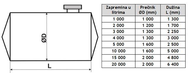 cisterne-sema